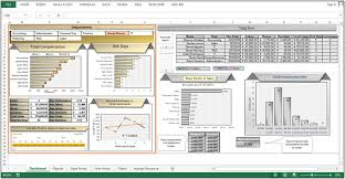 hr dashboard in excel hr dashboard ms excel pinterest microsoft excel and tutorials