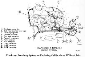 1978 vw bus wiring diagram wiring diagram and engine diagram 78 Corvette Wiring Diagram 1974 chevy truck fuse box furthermore repairguidecontent additionally 78 corvette ac wiring diagram also 2001 chevy 78 corvette wiring diagram