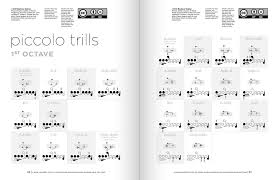 Oboe Trill Chart Pdf 60 Qualified Flute Chart Notes