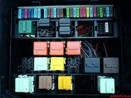 e34 fuse box location e34 printable wiring diagram database a c relay location for 95 e34 520 bavarian board co uk bmw source · 1995 bmw 525i fuse box location