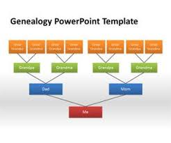 powerpoint family tree template genealogy powerpoint template is a free powerpoint template that