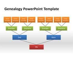 tree in powerpoint genealogy powerpoint template is a free powerpoint template that you
