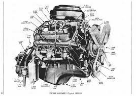 engine diagram pontiac wiring diagrams online pontiac 301 engine diagram pontiac wiring diagrams online