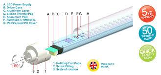 led tube wiring diagram facbooik com T8 Wiring Diagram t8 led tube wiring diagram on t8 images t8 wiring diagram instructions
