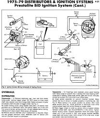 jeep cj v i am trying to figure out the coil wiring if your system is still stock it should be a prestolite system here is a description and info on this system