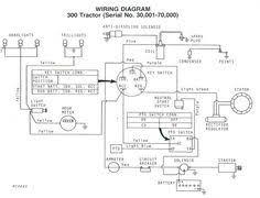 john deere 9610 combine wiring diagram electrical drawing wiring john deere 425 wiring diagram free john deere 9610 combine wiring diagram images gallery