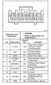 radio wiring diagram for chevy colorado the wiring holden colorado wiring diagram wire 2006 impala ss radio