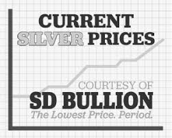 Live Gold And Silver Charts Gold And Silver Prices Precious Metals Spot Prices