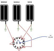 3 humbuckers and a 6 way 2 pole rotary switch help hhh6w2p jpg views 2373 size 27 9 kb