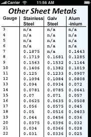 Aluminum Sheet Gauge Chart Aluminum Sheet Thickness Chart Best Picture Of Chart