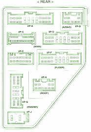 turn signalcar wiring diagram page 3 2007 kia sportage fuse box diagram
