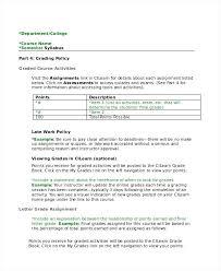 high school outline format sample outline format for presentation famous high school syllabus