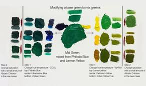 Pin By Sonamm Shah On Color Mixing Chart Green Colour