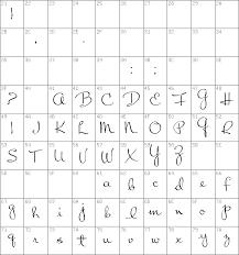 Unicode Chart Download Free Chart Moss Regular Font Dafontfree Net