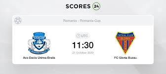 Totally, csm ramnicu sarat and dacia unirea braila fought for 1 times before. Dacia Unirea Braila Vs Fc Gloria Buzau Prediction Betting Tips And Preview 21 October 2020