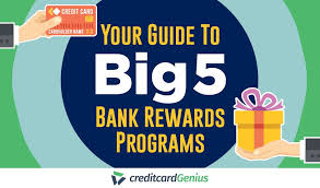 Td Travel Rewards Redemption Chart Your Guide To Big 5 Bank Rewards Programs Creditcardgenius