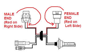 kensun hid wiring diagram kensun image wiring diagram hid headlight bulbs hid projector retrofit page 6 2014 on kensun hid wiring diagram