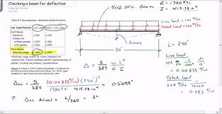 Simply Supported Beam Design Calculation Beam Deflection Kalde Bwong Co