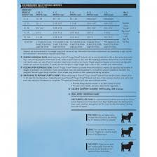 Purina Puppy Feeding Chart Puppy Chow Natural Puppy Food Purina Store