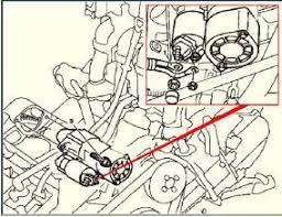 hyundai santro xing wiring diagram images suspension diagram on wiring diagram hyundai santro wiring get