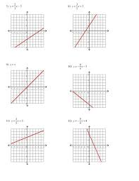 4 graphing linear equations in slope