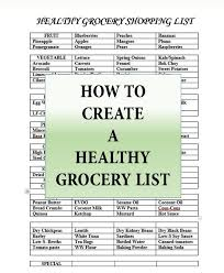 How To Make A Grocery List How To Create A Healthy Grocery List The Grocery Game