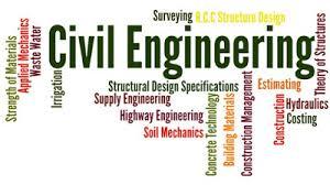 Top Best Engineering Colleges Jaipur Rajasthan India | Best B.TECH ...