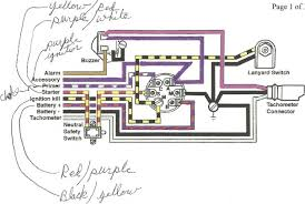 boat key switch wiring diagram boat wiring diagrams online