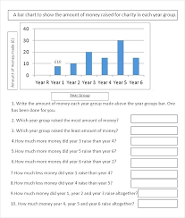 Reading Charts And Graphs Worksheets Free Pie Chart Worksheets Odmartlifestyle Com