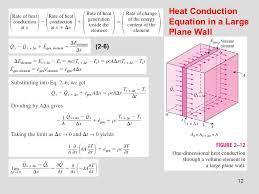 12 heat conduction