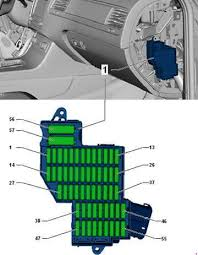 2013 vw touareg fuse diagram advance wiring diagram 2013 touareg fuse box wiring diagram option 2013 vw touareg fuse diagram