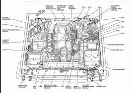 1992 ford f150 fuel pump wiring diagram wiring diagram part 1 how to test the ford fuel pump relay green here are the schematic thicker wires