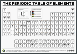 periodic table element names new periodic table elements with names and symbols pdf refrence modern periodic table with atomic m pdf choice image