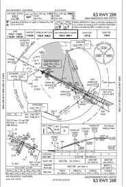 Flight Charts Tutorial