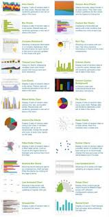 Sencha Touch Charts Sencha Chart And Graph Examples Alvinalexander Com