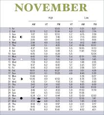 November Tide Chart Time And Tide Meaning In Marathi
