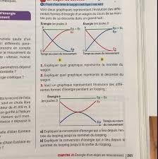 nosdevoirs fr