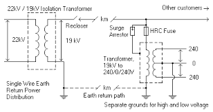 single wire earth return schematic of swer