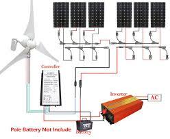 eco worthy 1300w solar wind off gird system kits charge 24v battery eco worthy 1300w solar wind off gird system kits charge 24v battery 400w wind generator 6pcs 150w solar panels hybrid turbine controller 1 5kw