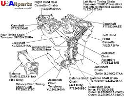 ford what exactly is a jackshaft motor vehicle maintenance cologne sohc engine diagram