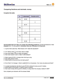 Comparing fractions and decimals: money