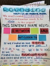 Rounding Anchor Chart 4th Grade Third Grade Anchor Chart Rounding Nbt 3 1 Third Grade Math