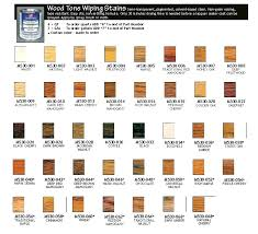 Mohawk Doors Color Chart Mohawk Stain Colors Beyourbeautiful