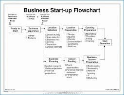 Investment Plan Templates Template Business Plan Startup Italiano Investment Plan