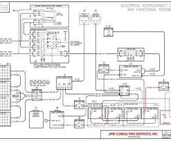electrical wire color code dc simple iec dc power circuit wiring