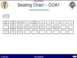 Ppt Seating Chart Coa1 Powerpoint Presentation Free