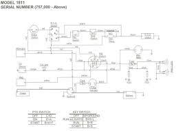 cub cadet 1515 belt routing diagram wiring diagram simonand Cub Cadet Mower Deck Diagram at Cub Cadet Ltx 1050 Wiring Diagram