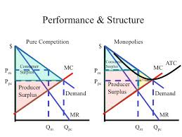 monopolistic competition essay related images