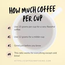 Espresso coffee grounds to water ratio. How Much Coffee Per Cup How To Measure Coffee The Right Way