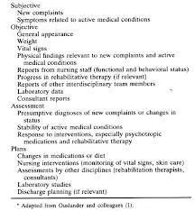 4 5 Discharge Summary Example Salescv Info